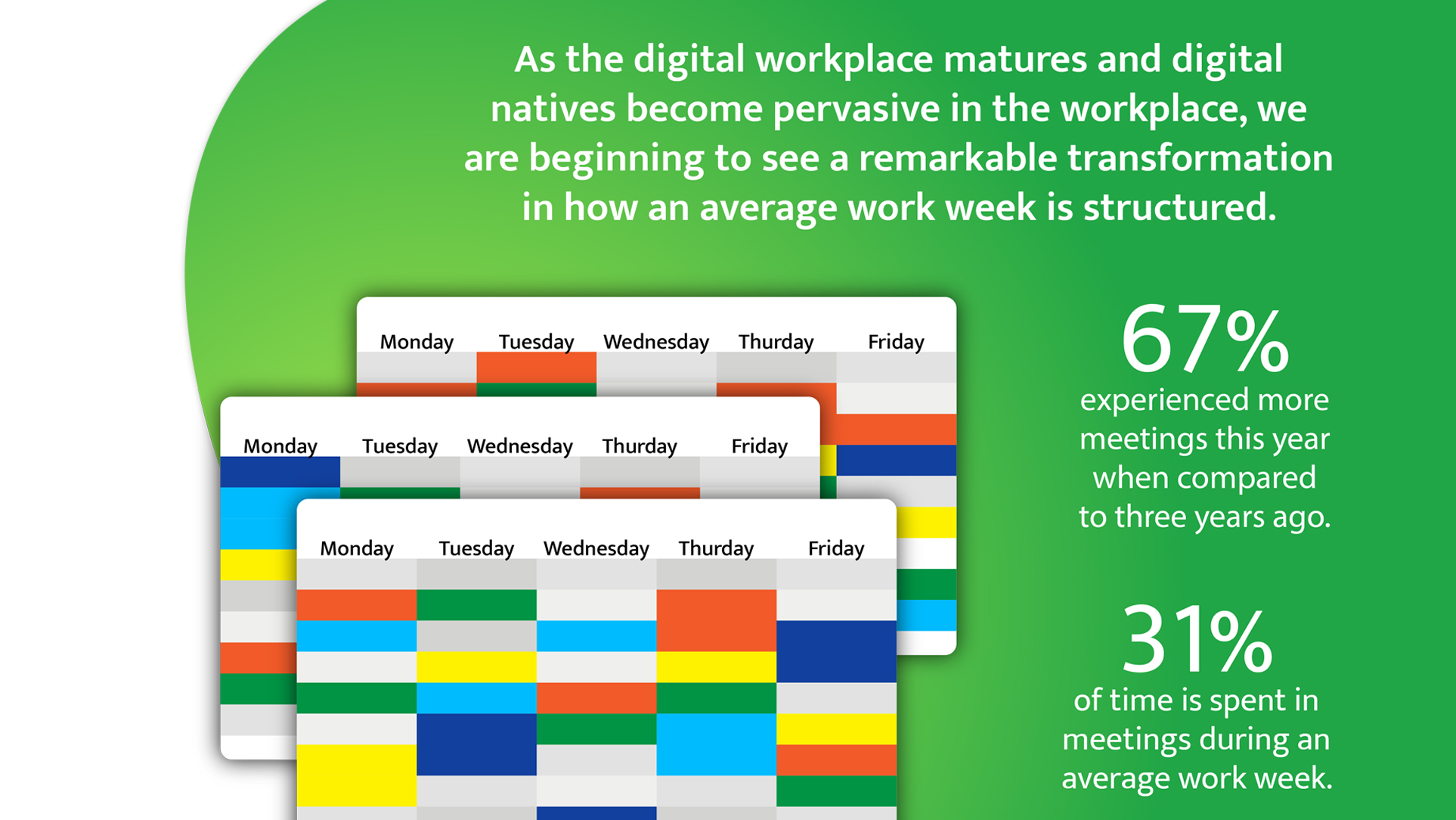 Reality of Meetings Infographic Thumbnail