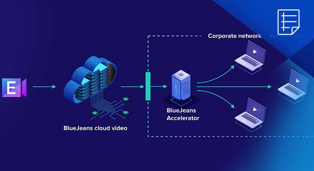 BlueJeans Events Accelerator Datasheet