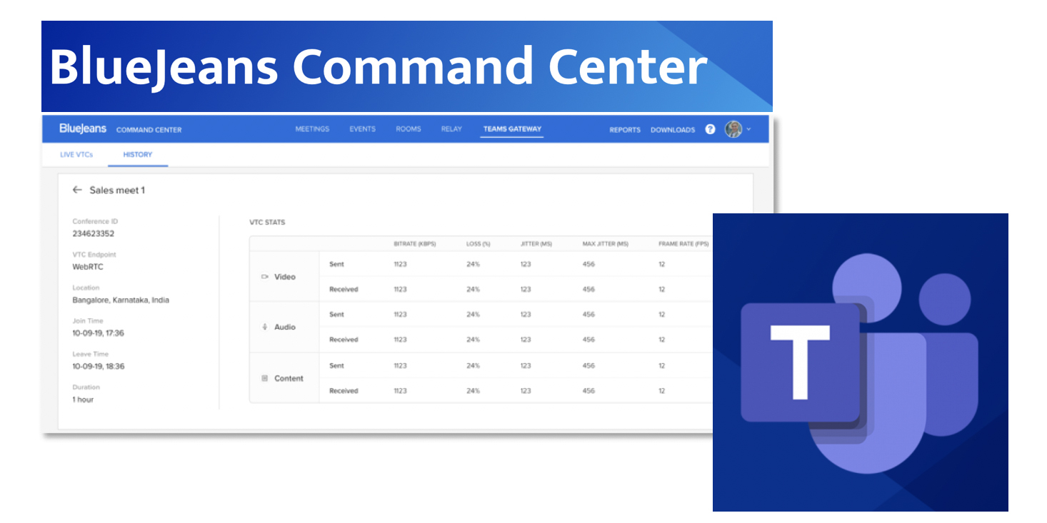 Delivering VTC Visibility for Microsoft Teams | BlueJeans Blog