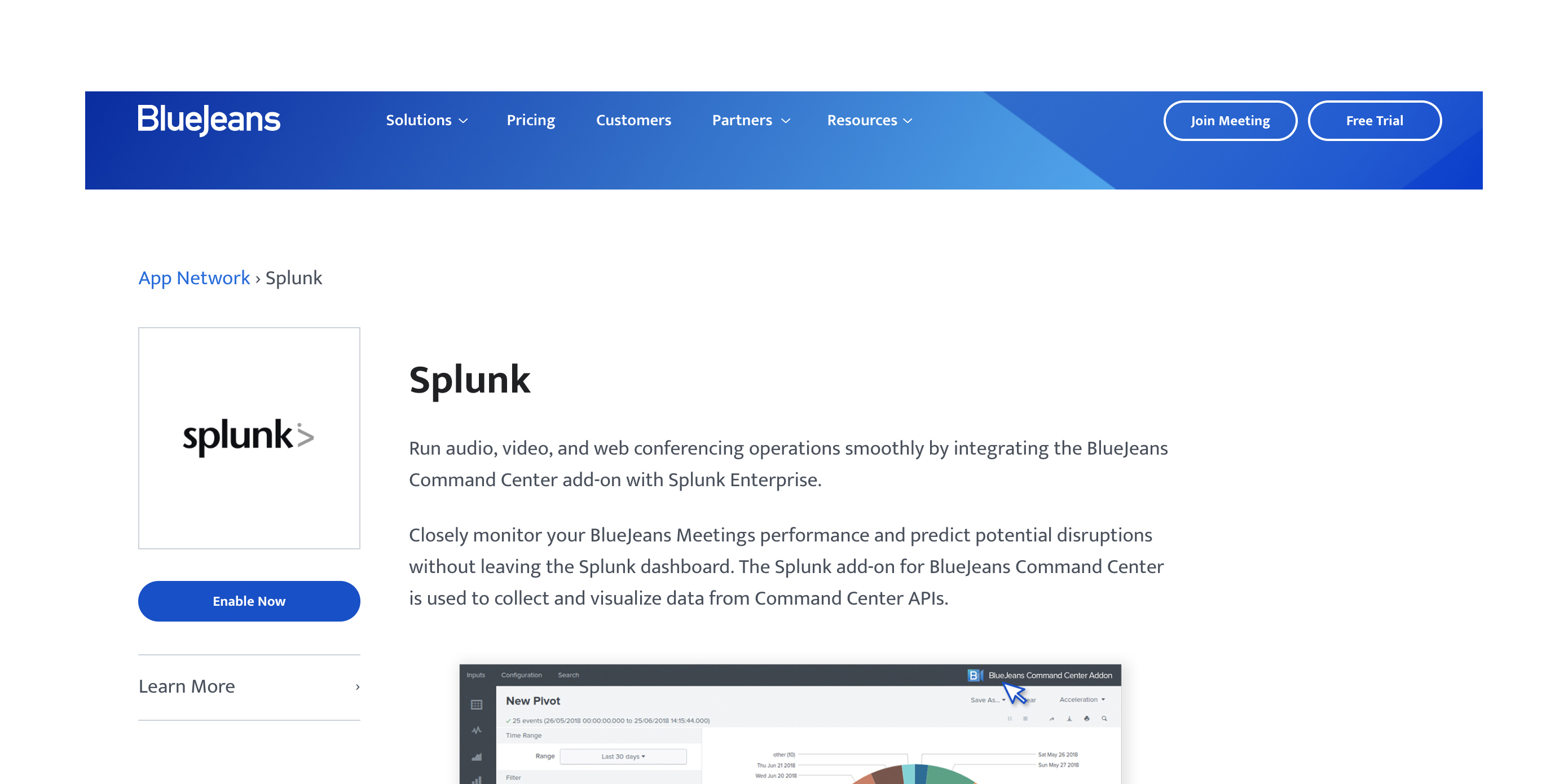 How To Use Splunk For Application Monitoring