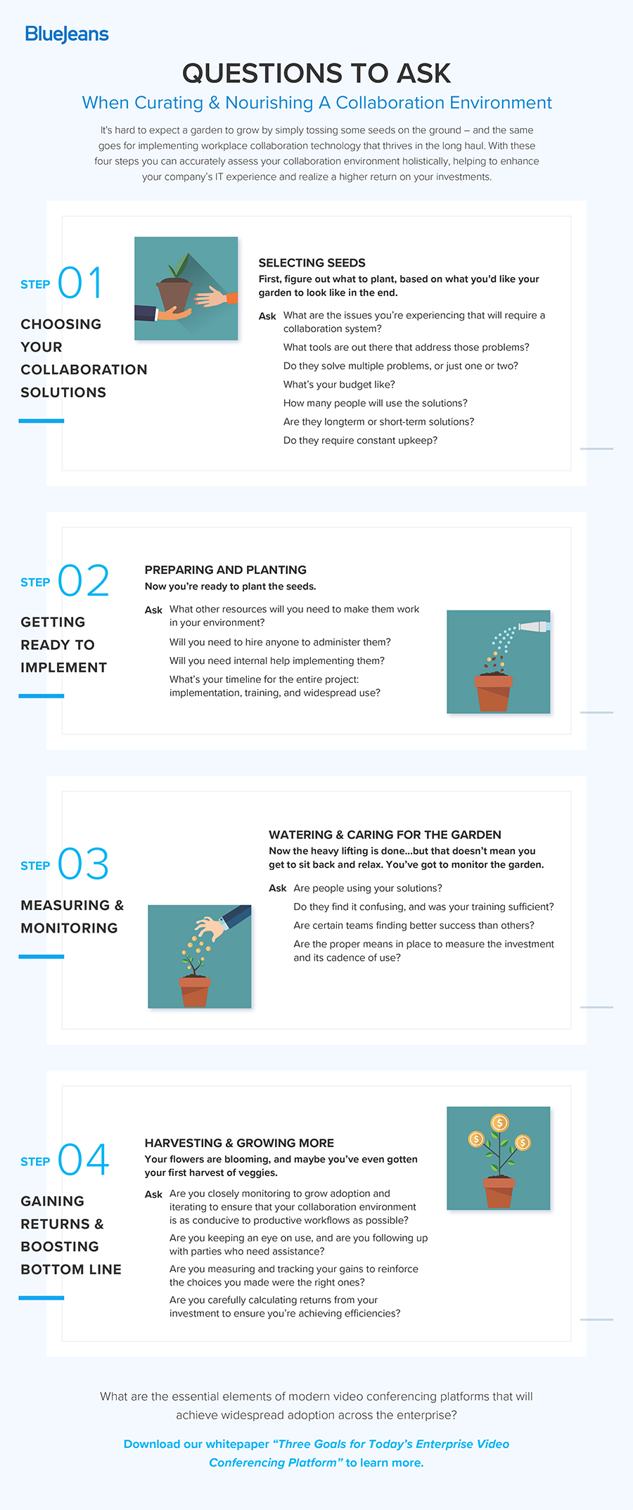 checklist-questions-to-ask-when-choosing-workplace-collaboration-technology.jpg