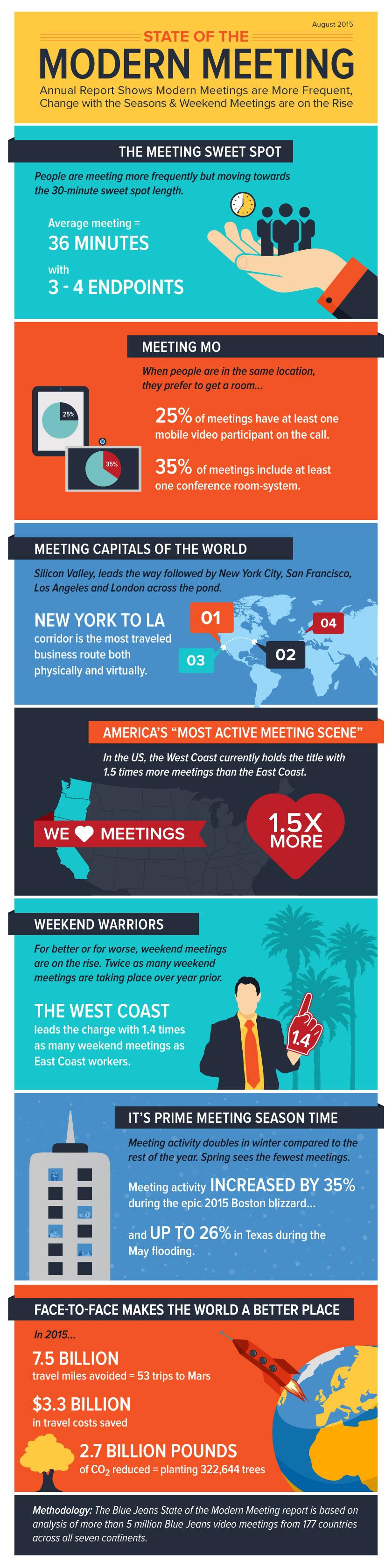 state-of-the-modern-meeting-2015.jpg